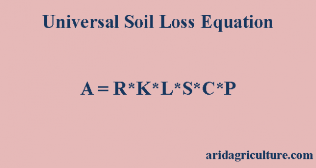 Universal Soil Loss Equation | Arid Agriculture